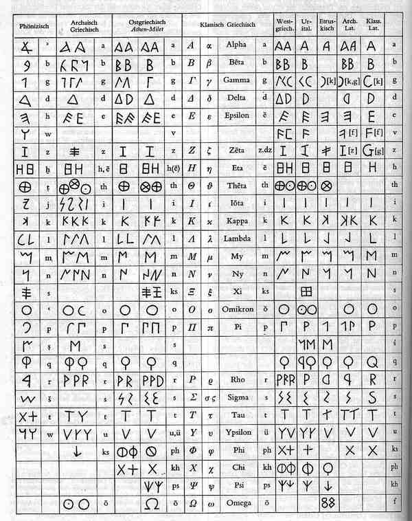 17.Buchstabe Des Griech.Alphabets
